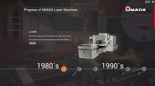 Progress of AMADA Laser Machines